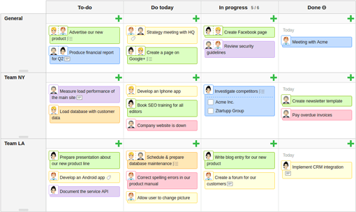 kanbanflow lean project management simplified